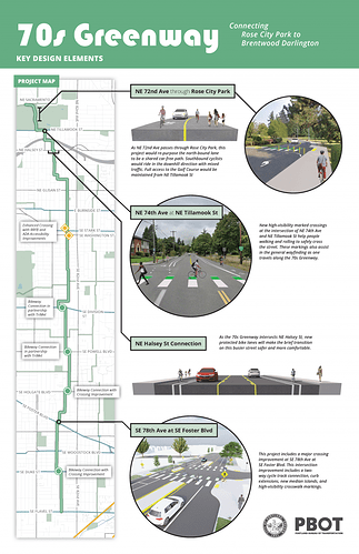 70s-greenway-layout-2020
